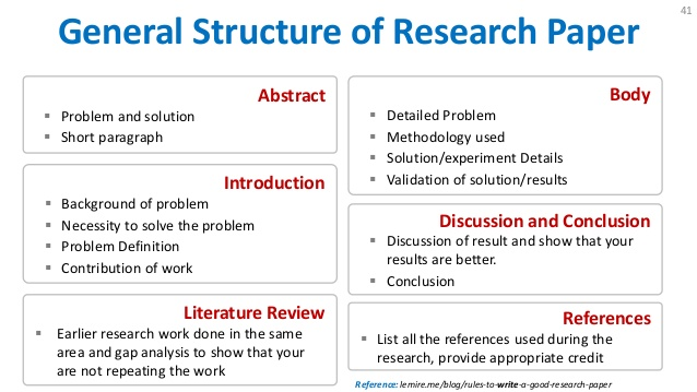 Structure Of A Research Paper  The City Of Ripley Structure Of A Research Paper